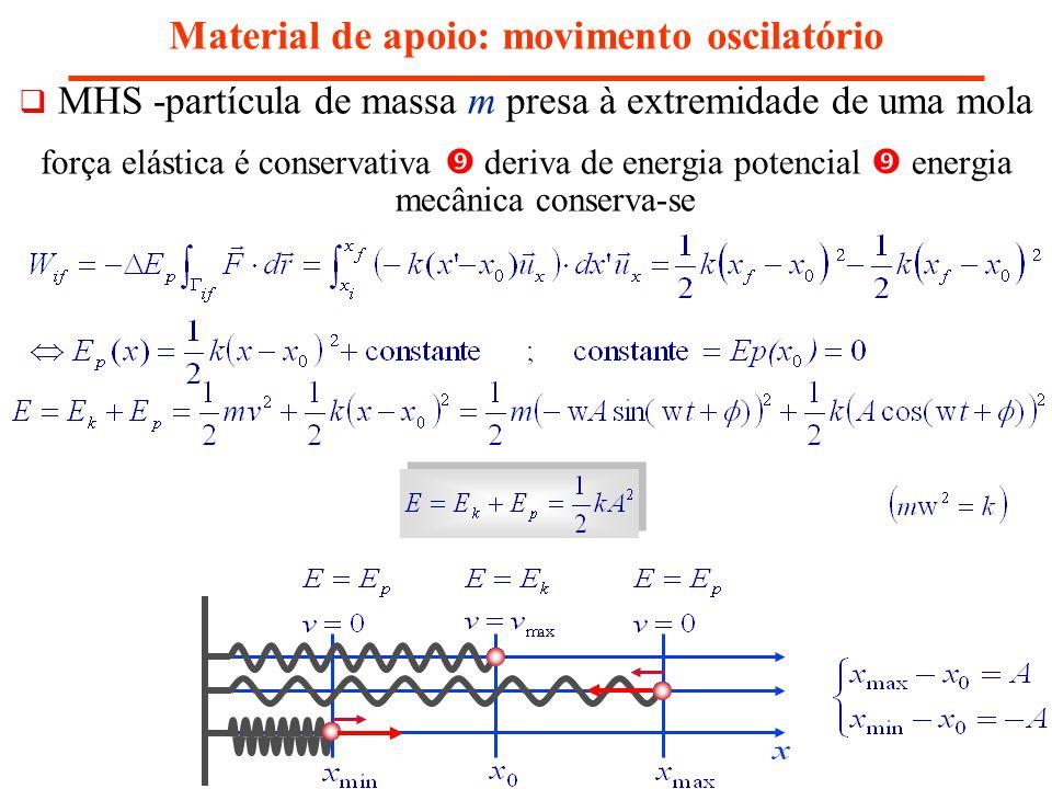 Material de apoio: movimento oscilatório MHS -partícula de massa m presa à extremidade de uma mola força elástica é conservativa deriva de energia pot