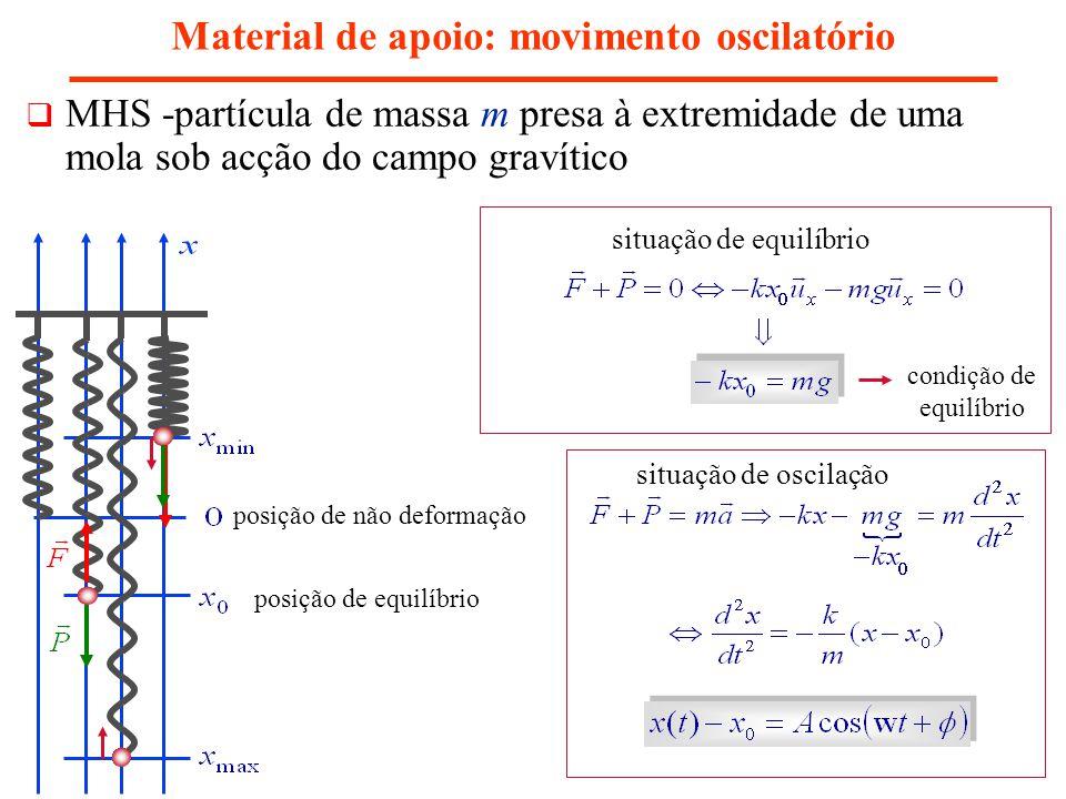Material de apoio: movimento oscilatório MHS -partícula de massa m presa à extremidade de uma mola sob acção do campo gravítico situação de equilíbrio