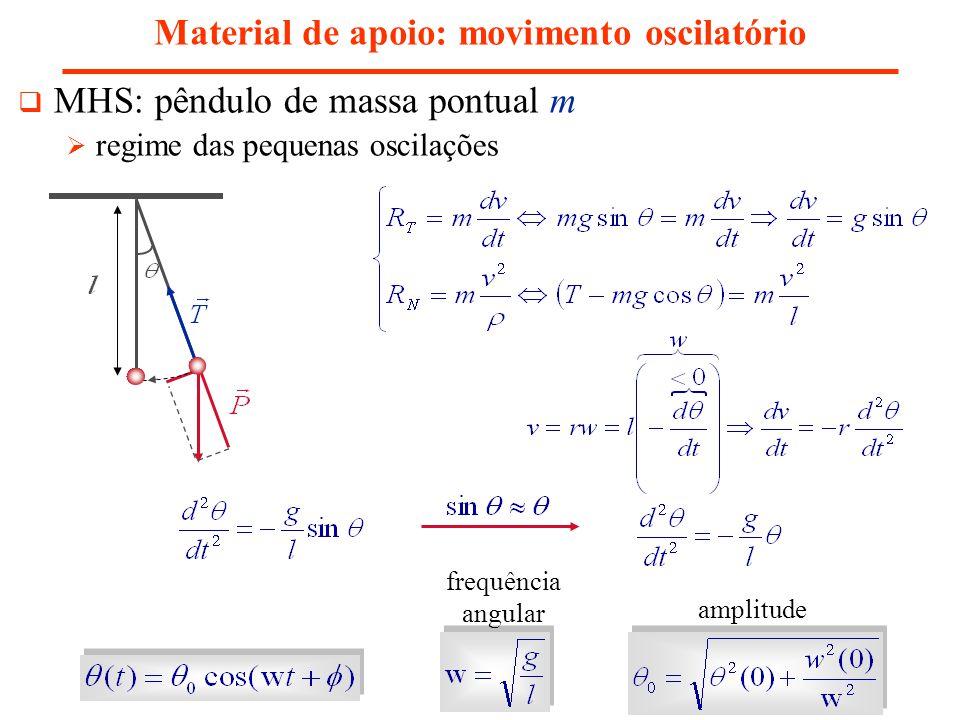 Material de apoio: movimento oscilatório MHS: pêndulo de massa pontual m regime das pequenas oscilações amplitude frequência angular