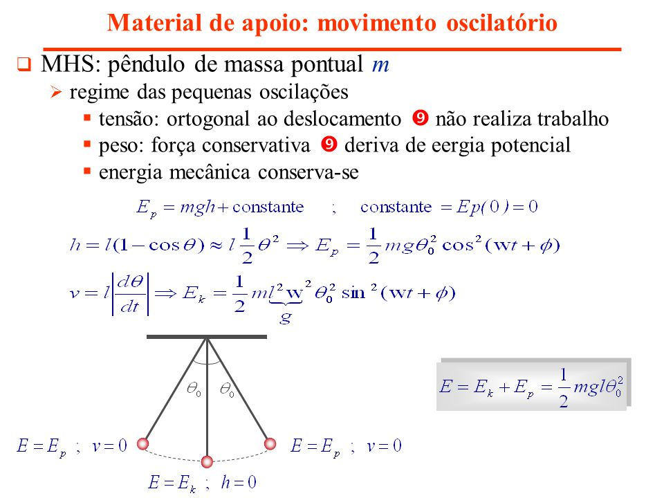 Material de apoio: movimento oscilatório MHS: pêndulo de massa pontual m regime das pequenas oscilações tensão: ortogonal ao deslocamento não realiza
