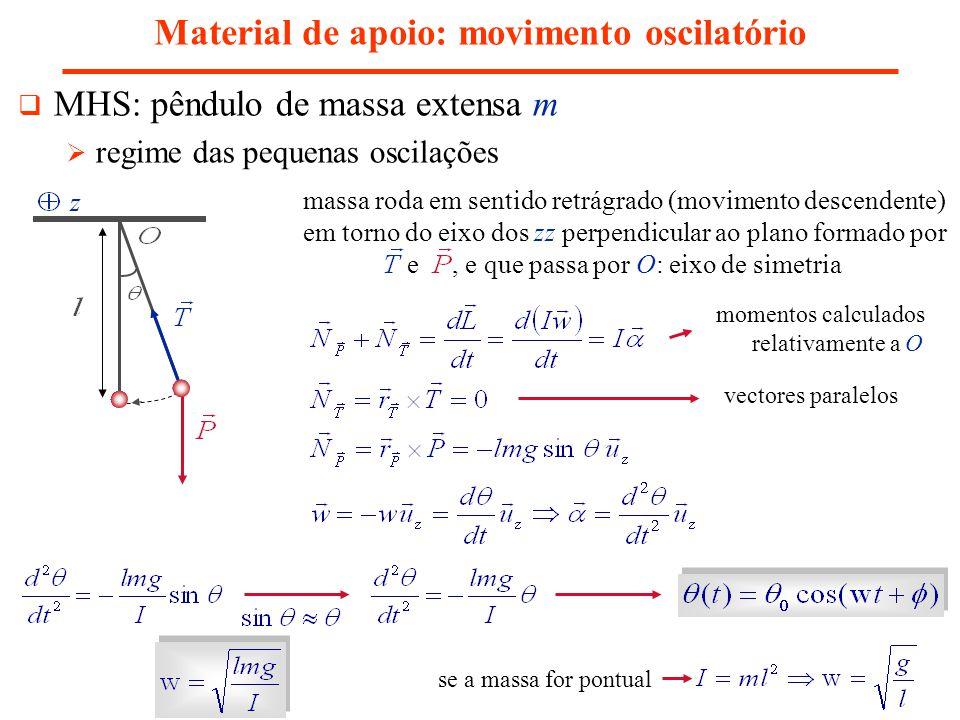 Material de apoio: movimento oscilatório MHS: pêndulo de massa extensa m regime das pequenas oscilações momentos calculados relativamente a O massa ro