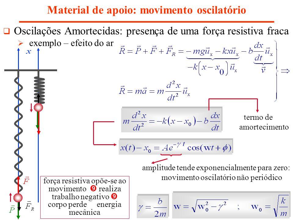 Material de apoio: movimento oscilatório Oscilações Amortecidas: presença de uma força resistiva fraca exemplo – efeito do ar termo de amortecimento a