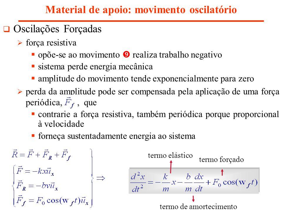 Material de apoio: movimento oscilatório Oscilações Forçadas força resistiva opõe-se ao movimento realiza trabalho negativo sistema perde energia mecâ
