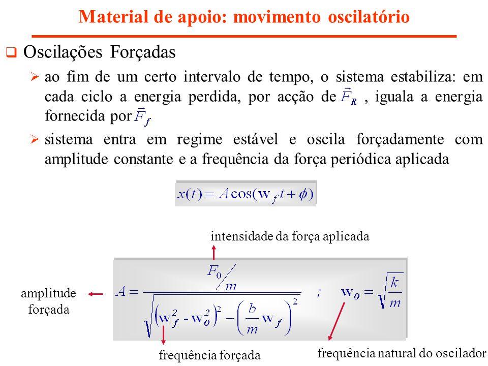 Material de apoio: movimento oscilatório Oscilações Forçadas ao fim de um certo intervalo de tempo, o sistema estabiliza: em cada ciclo a energia perd