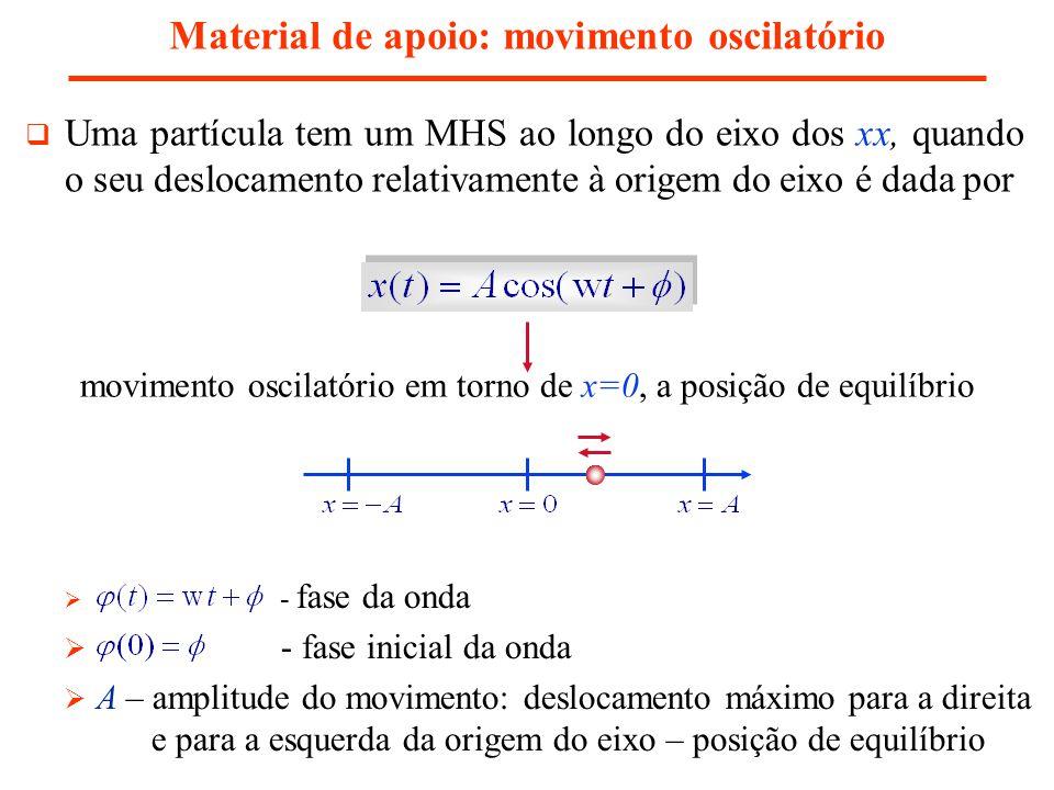 Material de apoio: movimento oscilatório Uma partícula tem um MHS ao longo do eixo dos xx, quando o seu deslocamento relativamente à origem do eixo é