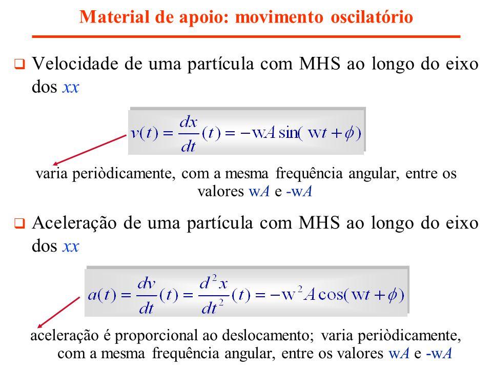 Material de apoio: movimento oscilatório Velocidade de uma partícula com MHS ao longo do eixo dos xx varia periòdicamente, com a mesma frequência angu