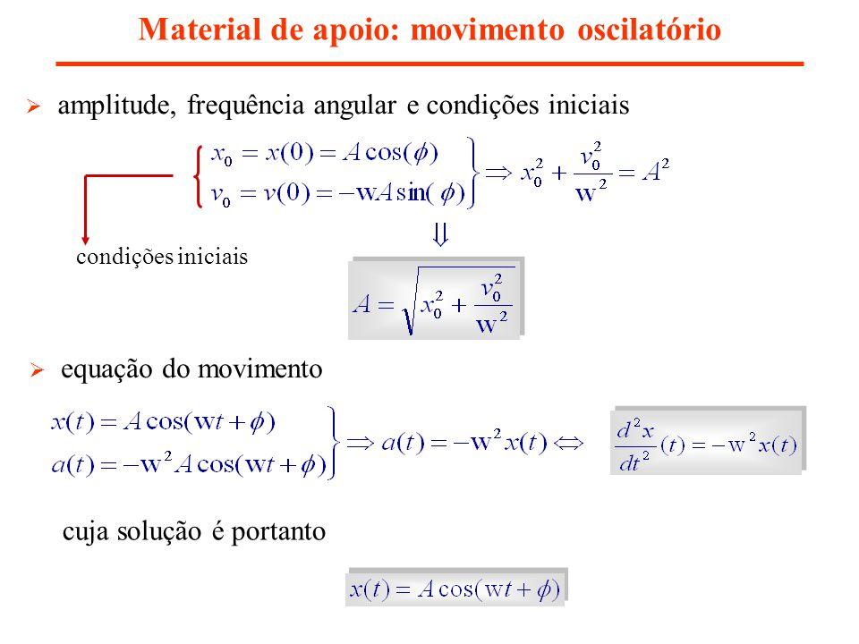 Material de apoio: movimento oscilatório amplitude, frequência angular e condições iniciais condições iniciais equação do movimento cuja solução é por