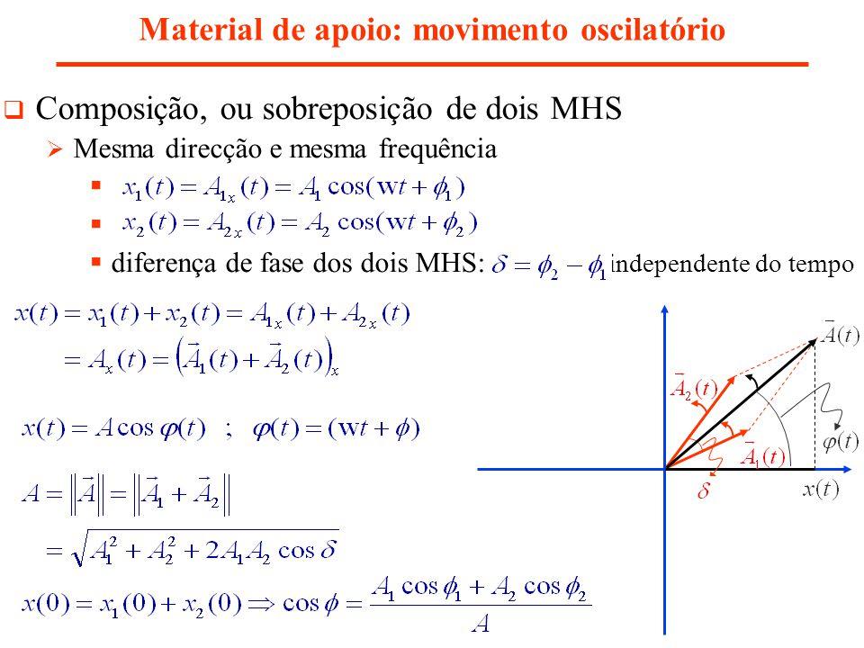 Composição, ou sobreposição de dois MHS Mesma direcção e mesma frequência diferença de fase dos dois MHS: independente do tempo