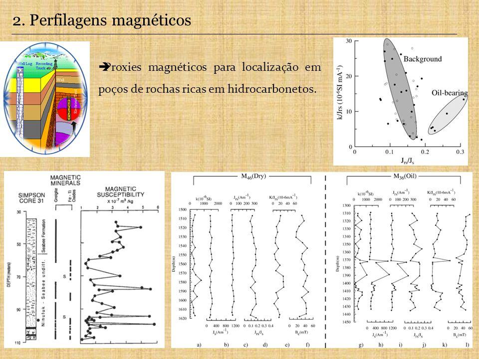 2. Perfilagens magnéticos Proxies magnéticos para localização em poços de rochas ricas em hidrocarbonetos.