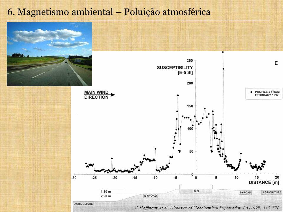 V. Hoffmann et al. / Journal of Geochemical Exploration 66 (1999) 313–326 6. Magnetismo ambiental – Poluição atmosférica
