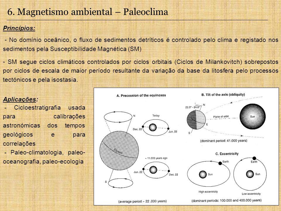 6. Magnetismo ambiental – Paleoclima Aplicações: - Cicloestratigrafia usada para calibrações astronómicas dos tempos geológicos e para correlações - P