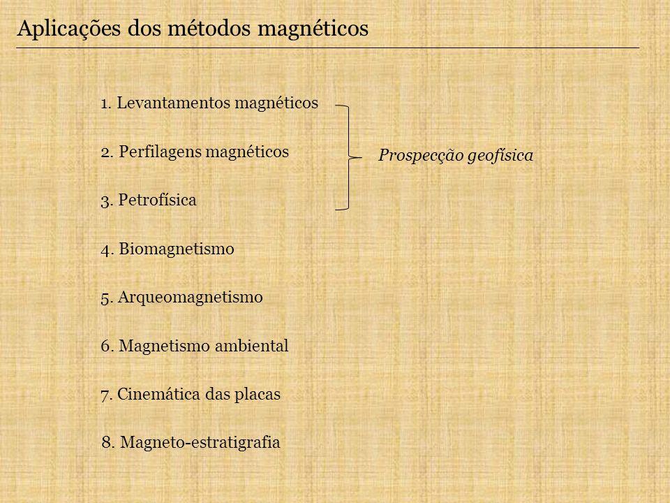 Aplicações dos métodos magnéticos 1. Levantamentos magnéticos 2. Perfilagens magnéticos 3. Petrofísica 5. Arqueomagnetismo 4. Biomagnetismo 6. Magneti