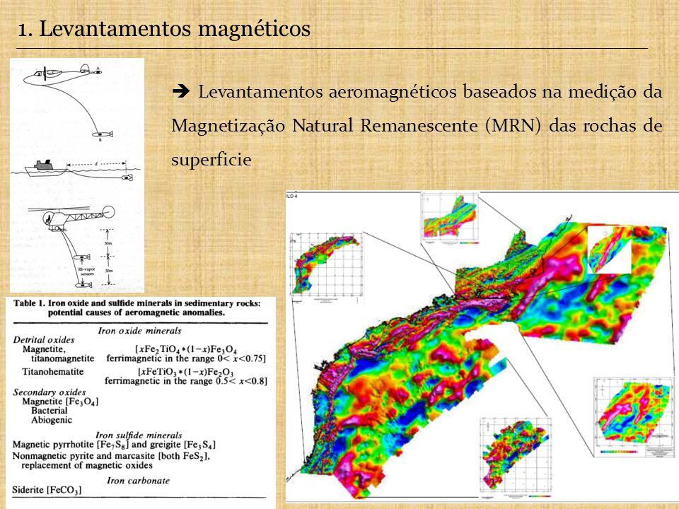 Levantamentos aeromagnéticos baseados na medição da Magnetização Natural Remanescente (MRN) das rochas de superficie 1. Levantamentos magnéticos