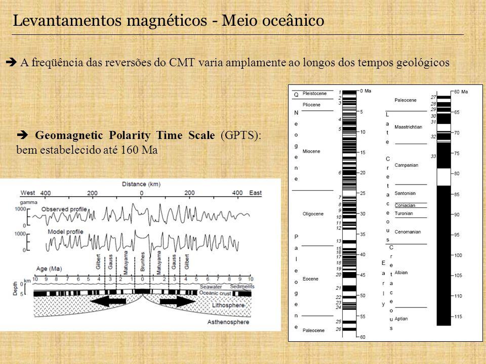 Levantamentos magnéticos - Meio oceânico A freqüência das reversões do CMT varia amplamente ao longos dos tempos geológicos Geomagnetic Polarity Time Scale (GPTS): bem estabelecido até 160 Ma