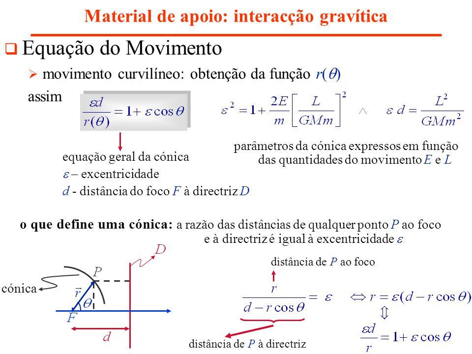 Material de apoio: interacção gravítica Equação do Movimento movimento curvilíneo: obtenção da função r( ) assim parâmetros da cónica expressos em função das quantidades do movimento E e L equação geral da cónica – excentricidade d - distância do foco F à directriz D o que define uma cónica: a razão das distâncias de qualquer ponto P ao foco e à directriz é igual à excentricidade cónica distância de P ao foco distância de P à directriz