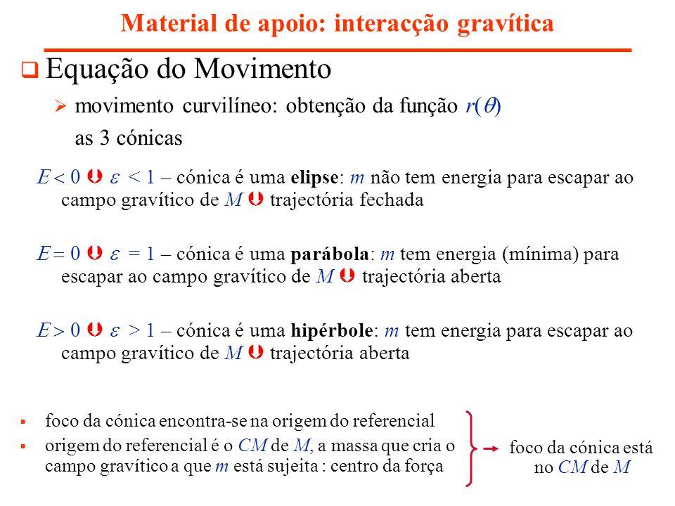 Material de apoio: interacção gravítica Equação do Movimento movimento curvilíneo: obtenção da função r( ) as 3 cónicas < 1 – cónica é uma elipse: m não tem energia para escapar ao campo gravítico de M trajectória fechada = 1 – cónica é uma parábola: m tem energia (mínima) para escapar ao campo gravítico de M trajectória aberta > 1 – cónica é uma hipérbole: m tem energia para escapar ao campo gravítico de M trajectória aberta foco da cónica encontra-se na origem do referencial origem do referencial é o CM de M, a massa que cria o campo gravítico a que m está sujeita : centro da força foco da cónica está no CM de M