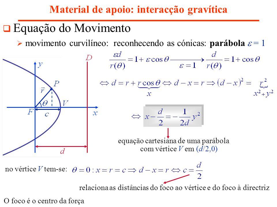 Material de apoio: interacção gravítica Equação do Movimento movimento curvilíneo:reconhecendo as cónicas: parábola = 1 equação cartesiana de uma parábola com vértice V em (d/2,0) no vértice V tem-se: relaciona as distâncias do foco ao vértice e do foco à directriz O foco é o centro da força