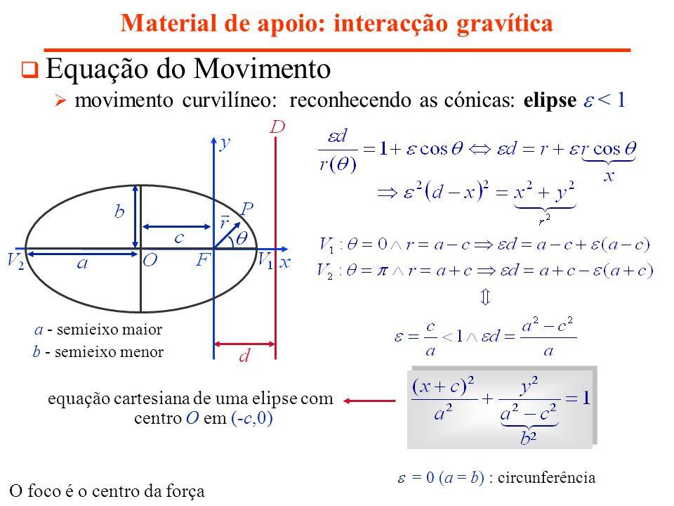 Material de apoio: interacção gravítica Equação do Movimento movimento curvilíneo: reconhecendo as cónicas: elipse < 1 equação cartesiana de uma elipse com centro O em (-c,0) a - semieixo maior b - semieixo menor = 0 (a = b) : circunferência O foco é o centro da força