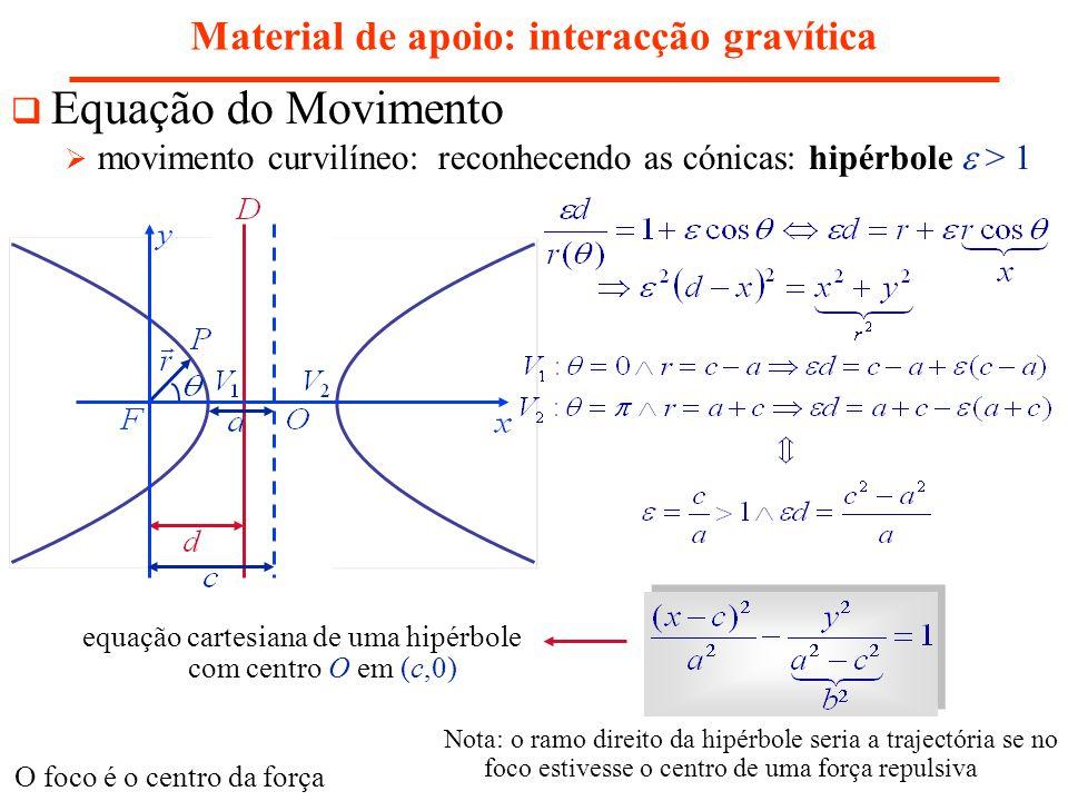 Material de apoio: interacção gravítica Equação do Movimento movimento curvilíneo: reconhecendo as cónicas: hipérbole > 1 equação cartesiana de uma hipérbole com centro O em (c,0) Nota: o ramo direito da hipérbole seria a trajectória se no foco estivesse o centro de uma força repulsiva O foco é o centro da força