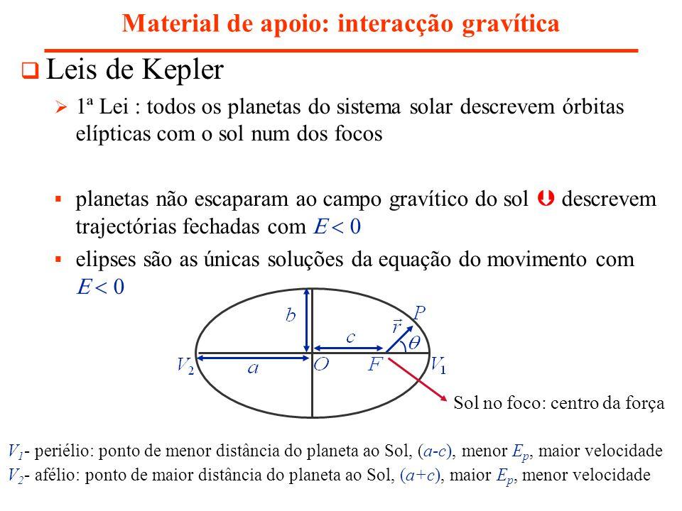 Material de apoio: interacção gravítica Leis de Kepler 1ª Lei : todos os planetas do sistema solar descrevem órbitas elípticas com o sol num dos focos planetas não escaparam ao campo gravítico do sol descrevem trajectórias fechadas com elipses são as únicas soluções da equação do movimento com Sol no foco: centro da força V 1 - periélio: ponto de menor distância do planeta ao Sol, (a-c), menor E p, maior velocidade V 2 - afélio: ponto de maior distância do planeta ao Sol, (a+c), maior E p, menor velocidade