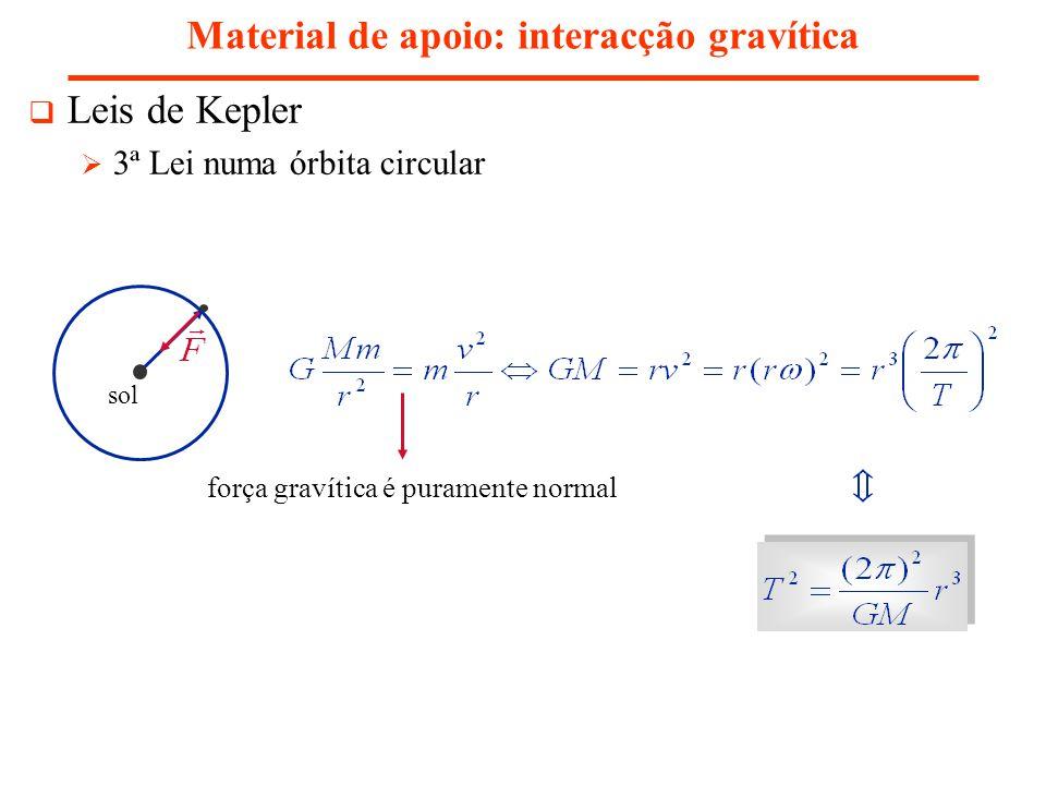 Material de apoio: interacção gravítica Leis de Kepler 3ª Lei numa órbita circular sol força gravítica é puramente normal