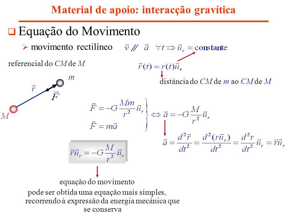Material de apoio: interacção gravítica Equação do Movimento movimento rectilíneo referencial do CM de M vector constante equação do movimento + : movimento de afastamento, distância aumenta com o tempo - : movimento de aproximação, distância diminui com o tempo