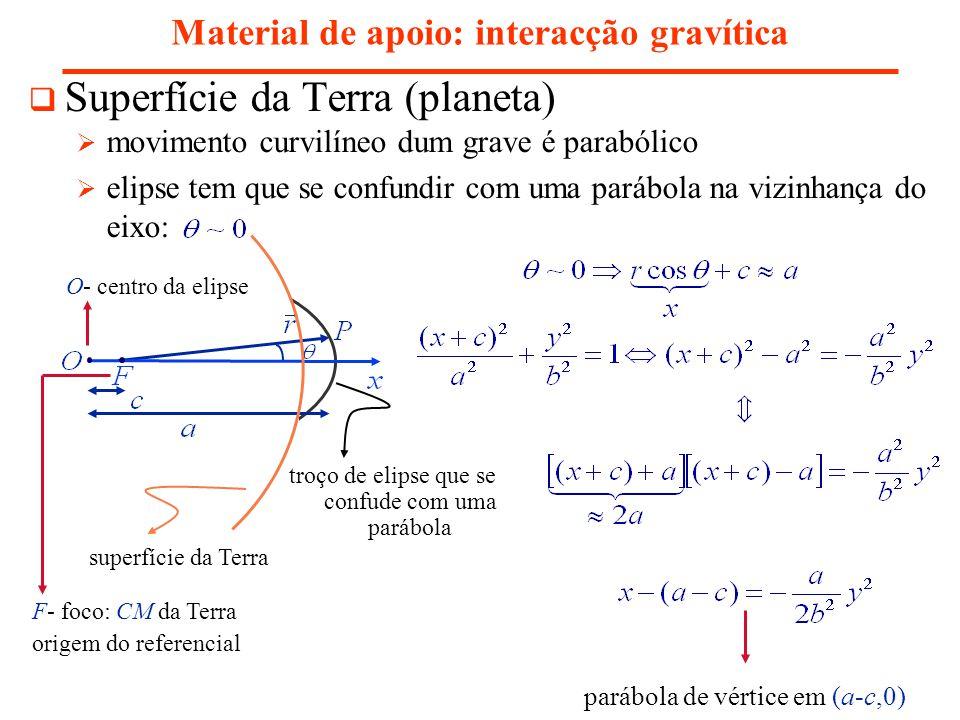 Material de apoio: interacção gravítica parábola de vértice em (a-c,0) Superfície da Terra (planeta) movimento curvilíneo dum grave é parabólico elipse tem que se confundir com uma parábola na vizinhança do eixo: F- foco: CM da Terra origem do referencial superfície da Terra troço de elipse que se confude com uma parábola O- centro da elipse