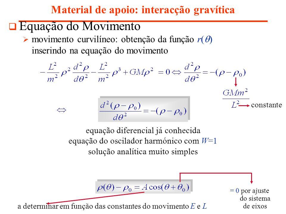 Material de apoio: interacção gravítica Equação do Movimento movimento curvilíneo: obtenção da função r( ) inserindo na equação do movimento constante equação diferencial já conhecida equação do oscilador harmónico com W=1 solução analítica muito simples = 0 por ajuste do sistema de eixos a determinar em função das constantes do movimento E e L
