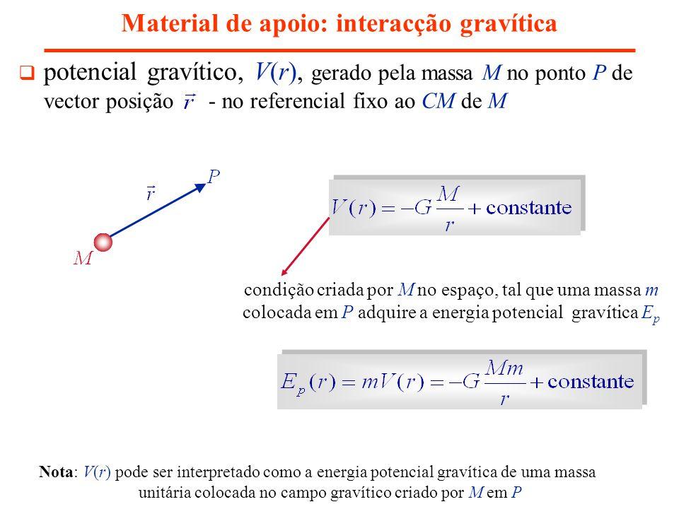 Material de apoio: interacção gravítica potencial gravítico, V(r), gerado pela massa M no ponto P de vector posição - no referencial fixo ao CM de M N