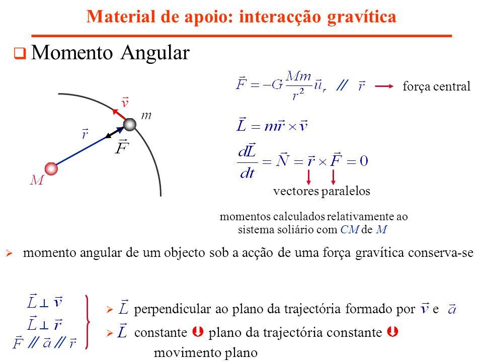 Material de apoio: interacção gravítica Momento Angular momento angular de um objecto sob a acção de uma força gravítica conserva-se força central vec