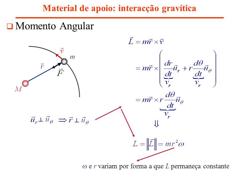 Material de apoio: interacção gravítica Momento Angular e r variam por forma a que L permaneça constante