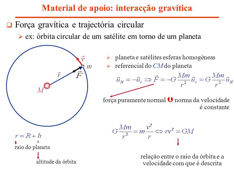 Material de apoio: interacção gravítica Força gravítica e trajectória circular ex: órbita circular de um satélite em torno de um planeta planeta e sat