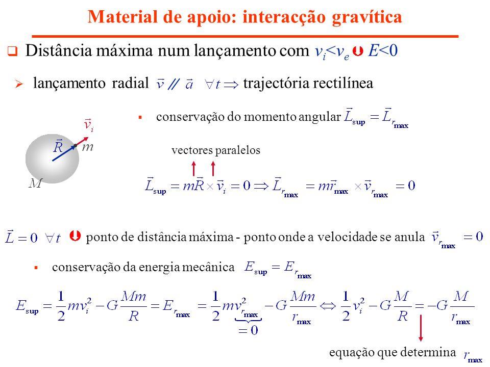 Material de apoio: interacção gravítica Distância máxima num lançamento com v i <v e E<0 lançamento radial trajectória rectilínea vectores paralelos c