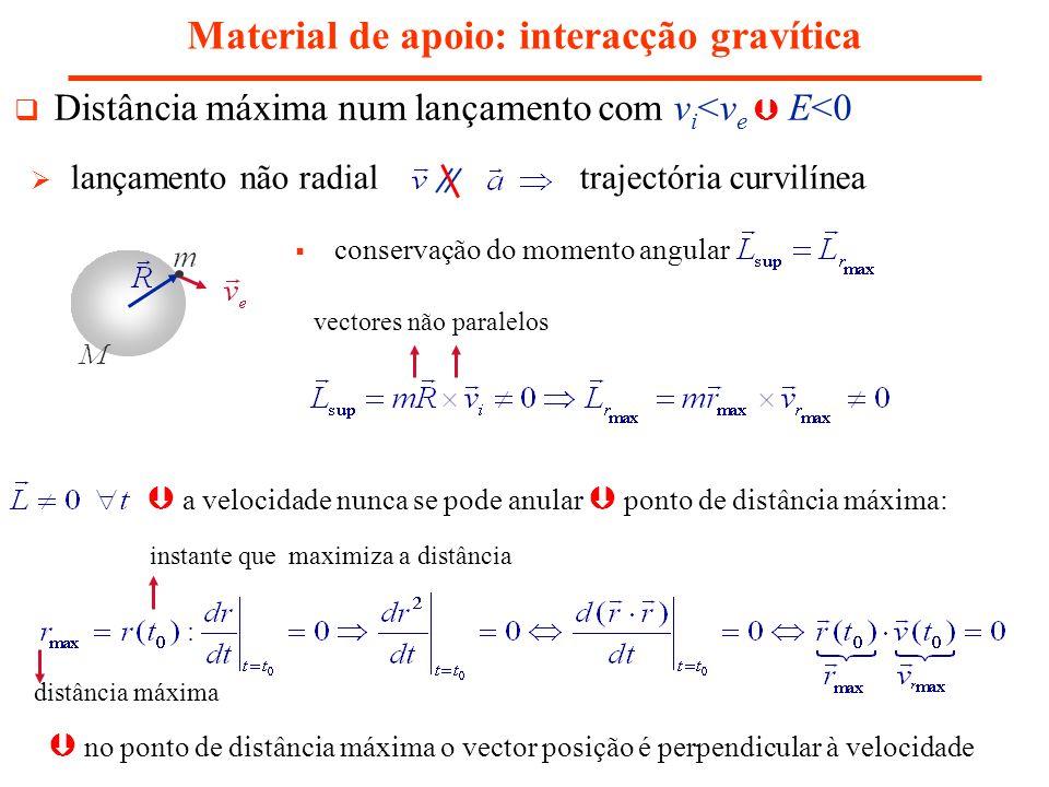 Material de apoio: interacção gravítica Distância máxima num lançamento com v i <v e E<0 lançamento não radial trajectória curvilínea vectores não par