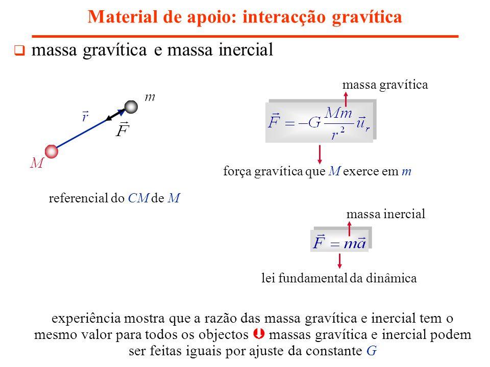 Material de apoio: interacção gravítica massa gravítica e massa inercial força gravítica que M exerce em m massa gravítica lei fundamental da dinâmica
