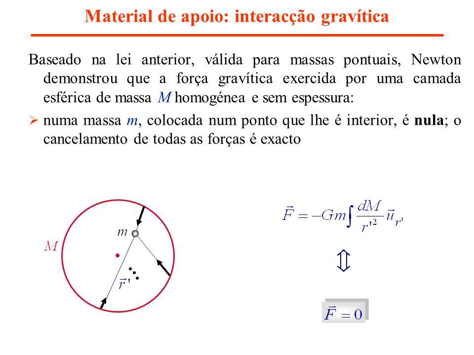 Material de apoio: interacção gravítica Baseado na lei anterior, válida para massas pontuais, Newton demonstrou que a força gravítica exercida por uma