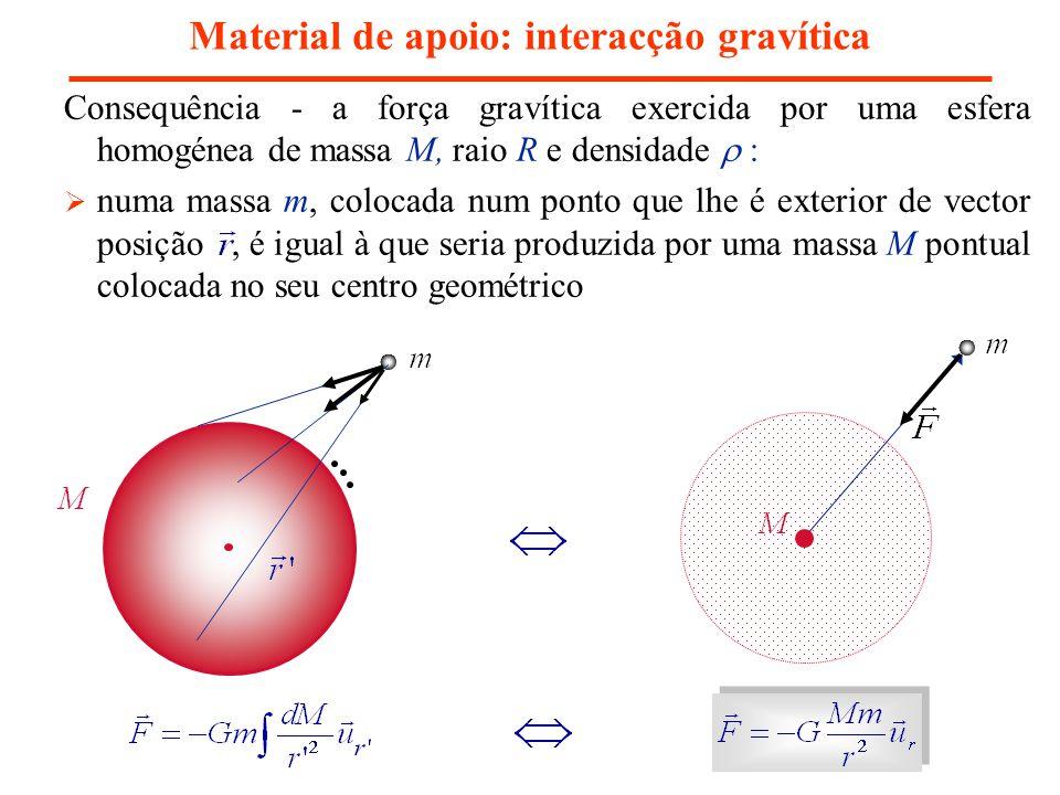Material de apoio: interacção gravítica Consequência - a força gravítica exercida por uma esfera homogénea de massa M, raio R e densidade numa massa m