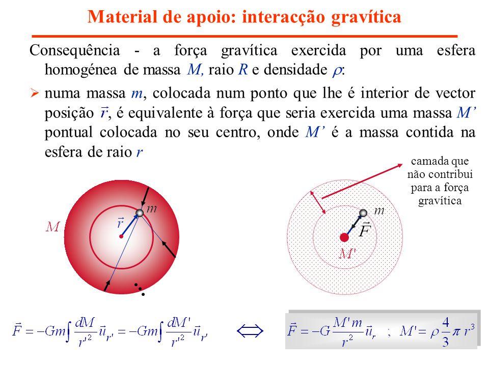 Material de apoio: interacção gravítica Consequência - a força gravítica exercida por uma esfera homogénea de massa M, raio R e densidade : numa massa