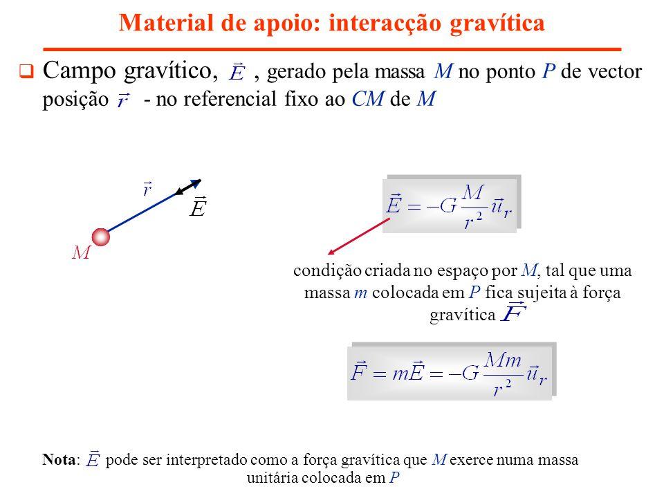 Material de apoio: interacção gravítica Campo gravítico,, gerado pela massa M no ponto P de vector posição - no referencial fixo ao CM de M Nota: pode
