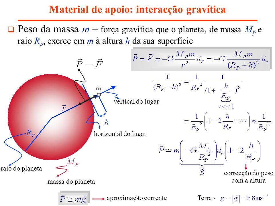 Material de apoio: interacção gravítica Peso da massa m – força gravítica que o planeta, de massa M p e raio R p, exerce em m à altura h da sua superf