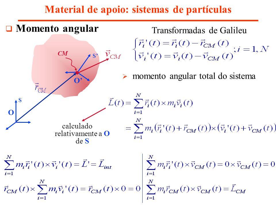 Momento angular Material de apoio: sistemas de partículas Transformadas de Galileu S S momento angular total do sistema CM O O calculado relativamente