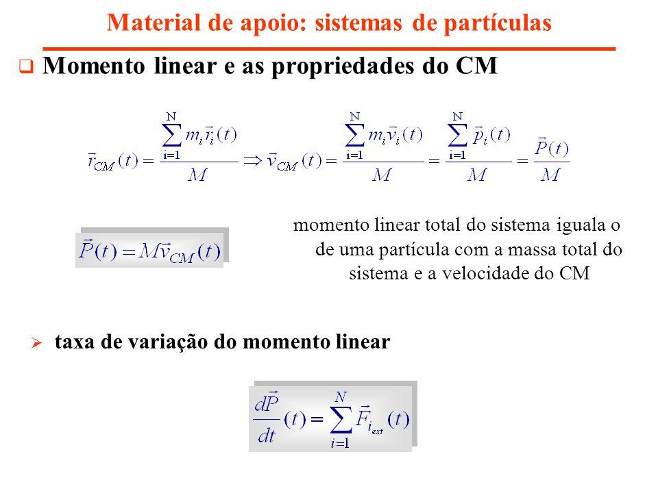 taxa de variação do momento linear Material de apoio: sistemas de partículas Momento linear e as propriedades do CM momento linear total do sistema ig
