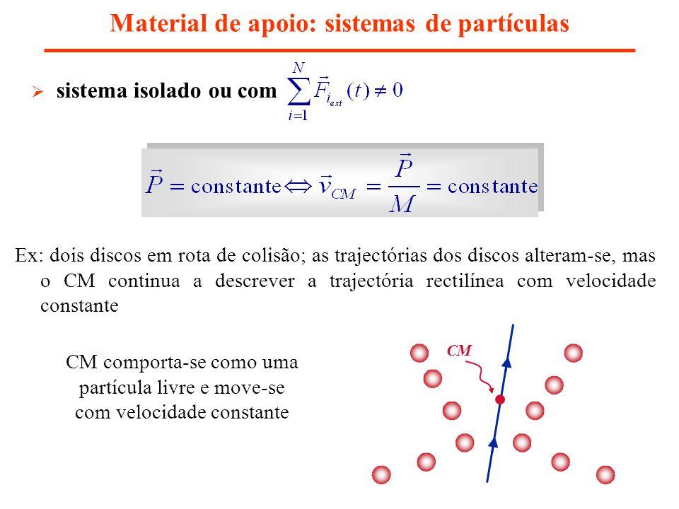 sistema isolado ou com Material de apoio: sistemas de partículas CM comporta-se como uma partícula livre e move-se com velocidade constante Ex: dois d