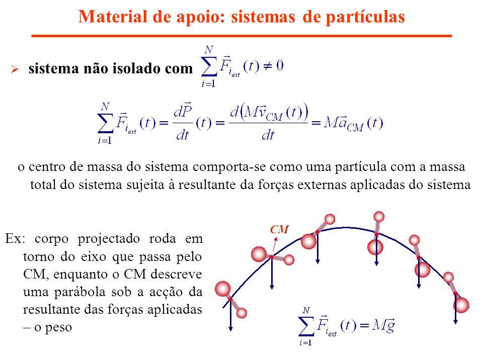 sistema não isolado com Material de apoio: sistemas de partículas o centro de massa do sistema comporta-se como uma partícula com a massa total do sis