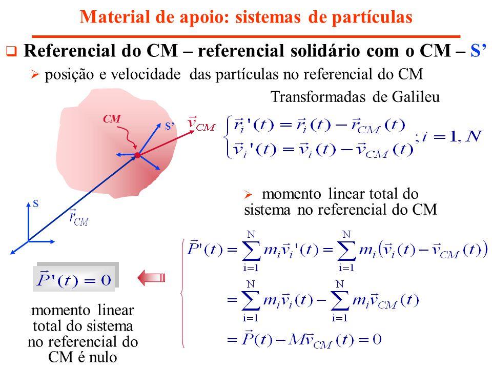 Referencial do CM – referencial solidário com o CM – S posição e velocidade das partículas no referencial do CM Material de apoio: sistemas de partícu