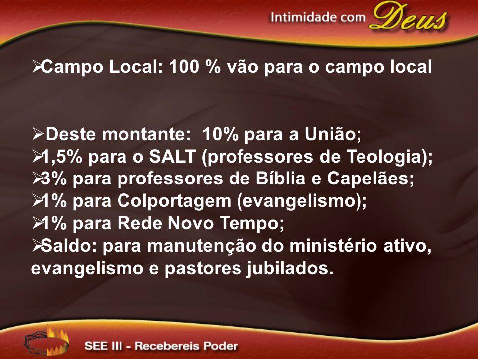 Campo Local: 100 % vão para o campo local Deste montante: 10% para a União; 1,5% para o SALT (professores de Teologia); 3% para professores de Bíblia