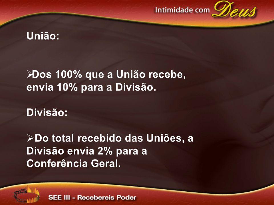 União: Dos 100% que a União recebe, envia 10% para a Divisão.