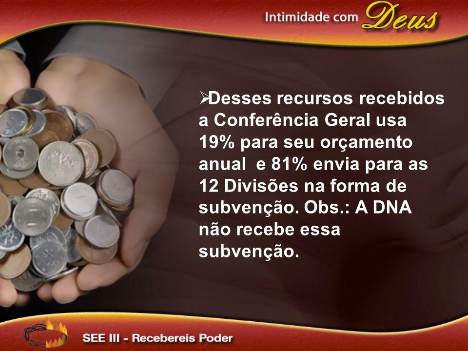 Desses recursos recebidos a Conferência Geral usa 19% para seu orçamento anual e 81% envia para as 12 Divisões na forma de subvenção. Obs.: A DNA não