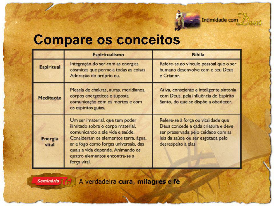 Compare os conceitos