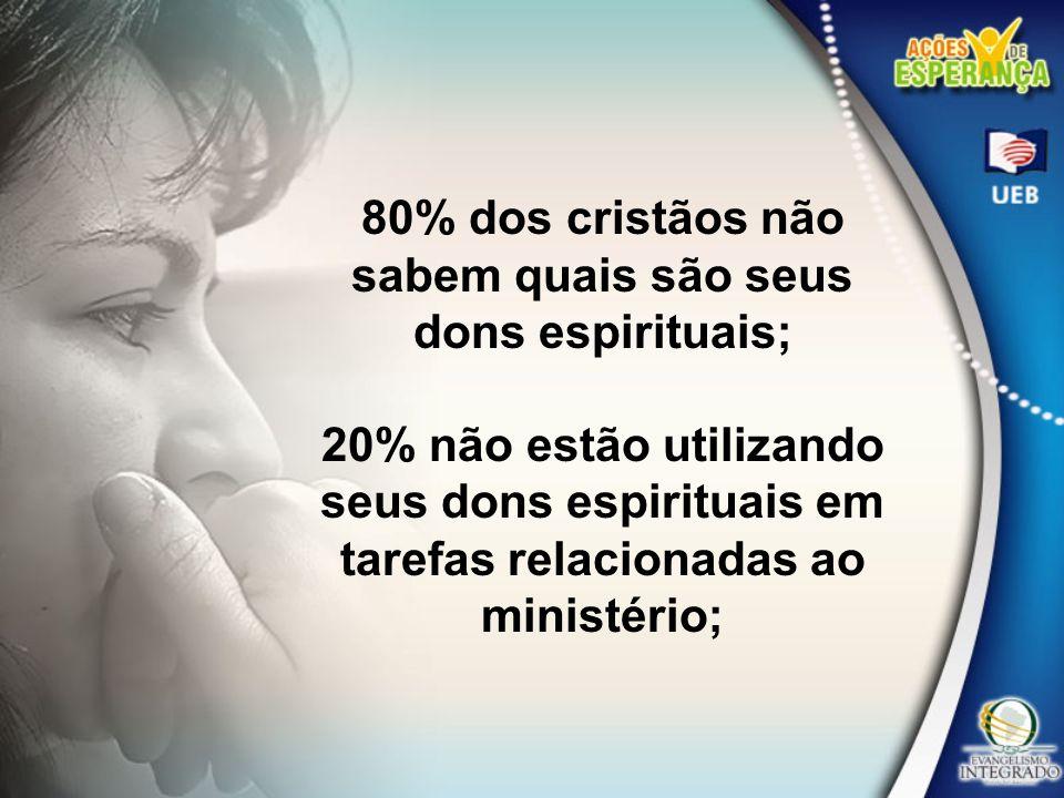 80% dos cristãos não sabem quais são seus dons espirituais; 20% não estão utilizando seus dons espirituais em tarefas relacionadas ao ministério;